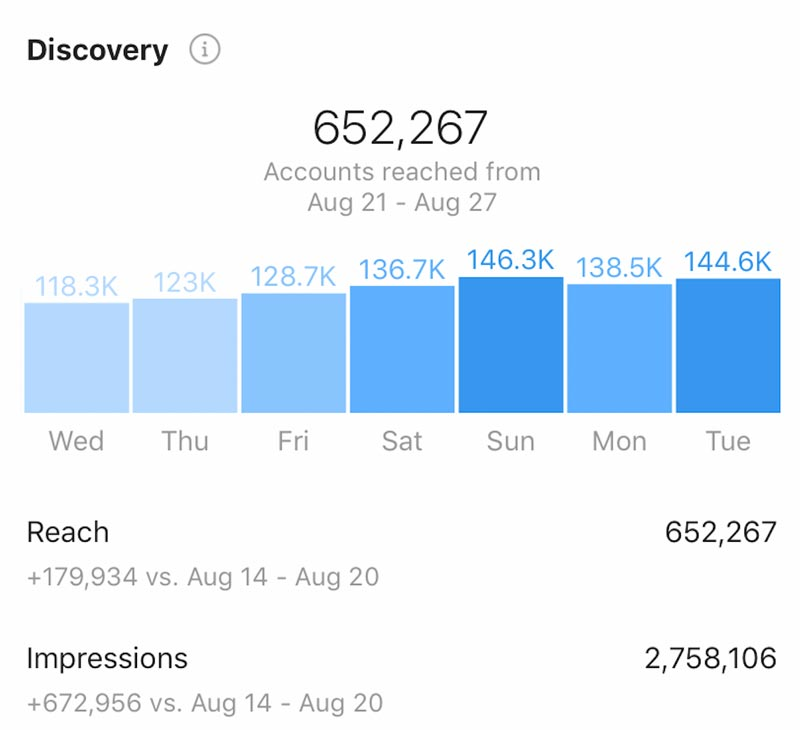 how-to-increase-instagram-followers-discovery