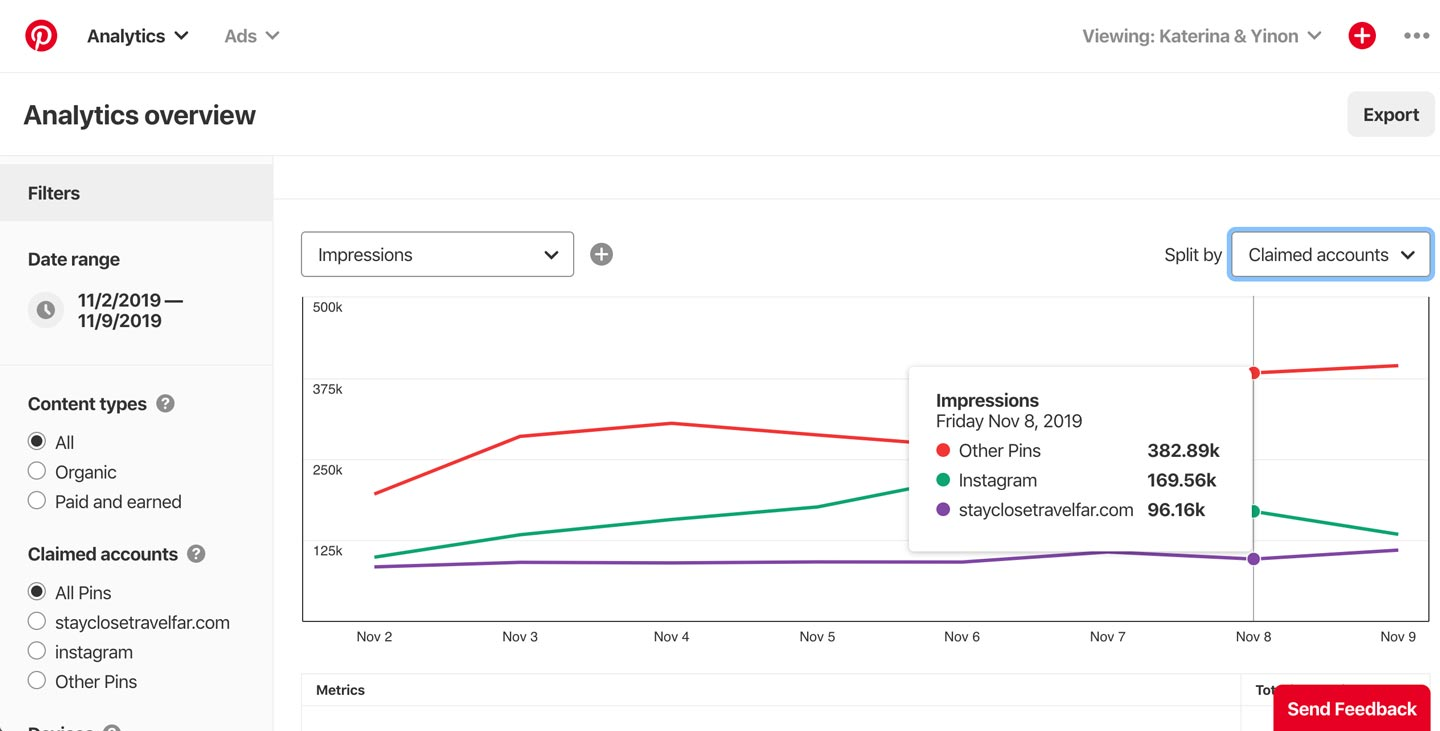 pinterest-grow-monthly-viewers-analytics